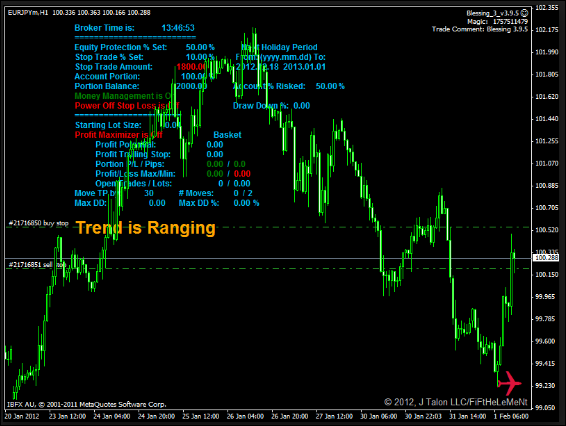Blessing MQL Free Download