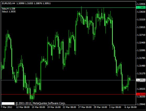 Forex bb squeeze indicator