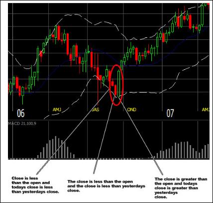 Ato forex trading