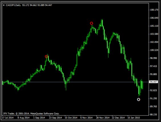 Free Download Reversal Krieger' Articles at Forex Ato